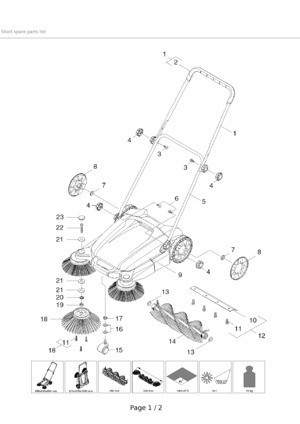 Shortlist of spare parts