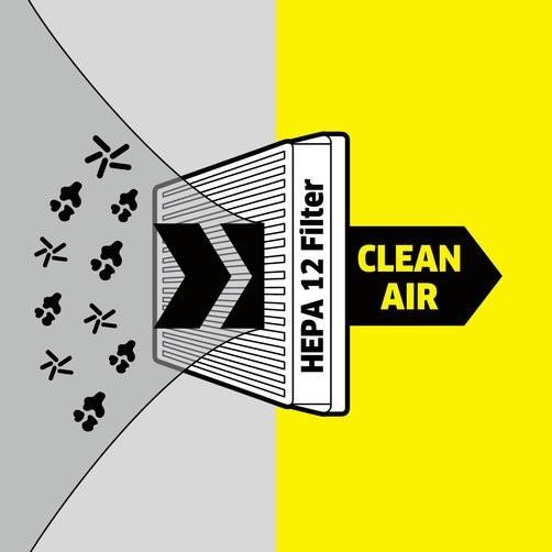 HEPA hygiene filter